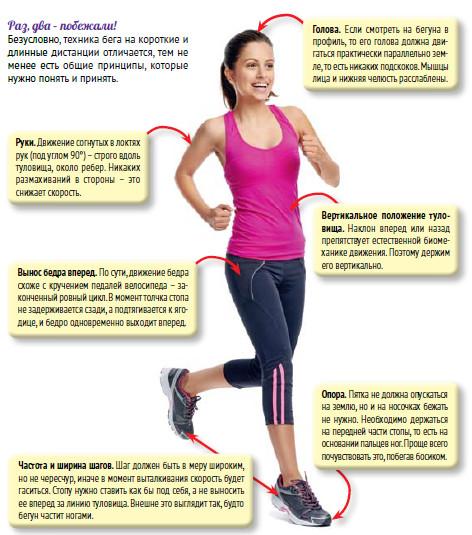 Комплекс упражнений: йога для похудения (ФОТО) :